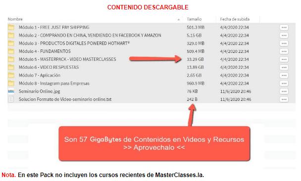 Mega PremiumPack – MasterClasses.la